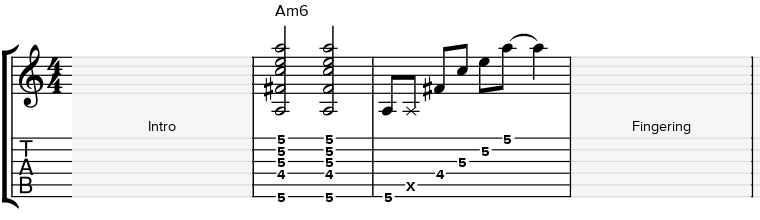 Gypsy jazz chord voicings | Soundslice