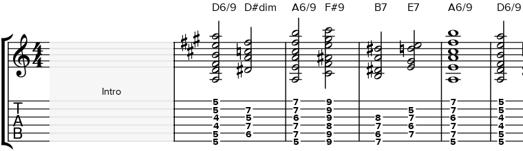Gypsy jazz chord voicings   Soundslice